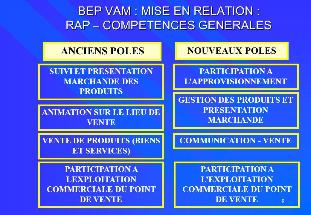 9 BEP VAM : MISE EN RELATION : RAP – COMPETENCES GENERALES ANCIENS POLES NOUVEAUX POLES SUIVI ET PRESENTATION MARCHANDE DES PRODUITS VENTE DE PRODUITS