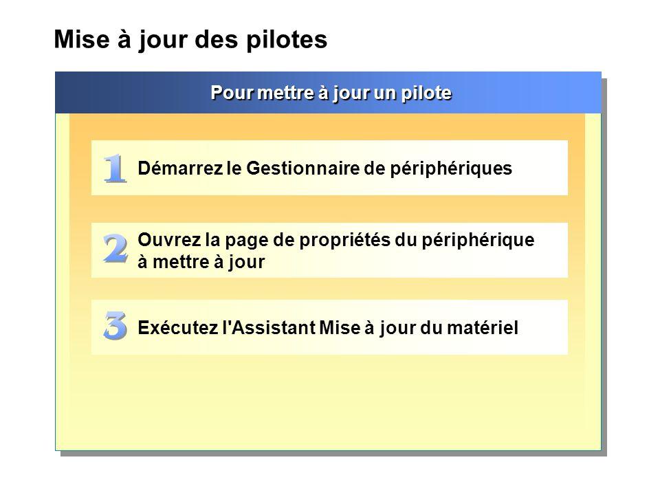 Mise à jour des pilotes Démarrez le Gestionnaire de périphériques Ouvrez la page de propriétés du périphérique à mettre à jour Exécutez l'Assistant Mi