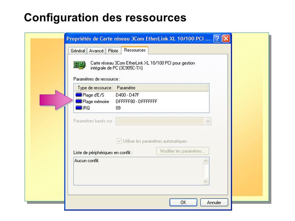 Configuration des ressources