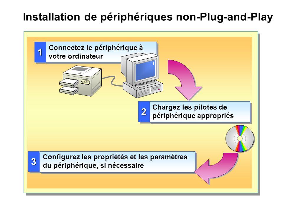 Installation de périphériques non-Plug-and-Play 22 Chargez les pilotes de périphérique appropriés 11 Connectez le périphérique à votre ordinateur 33 C