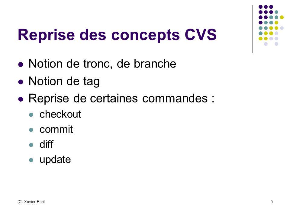 Quelques différences Ajout de nouvelles commandes move copy revert Numéro de commit unique Stockage à l'aide d'une base de données (Berkley DB) (C) Xavier Baril6