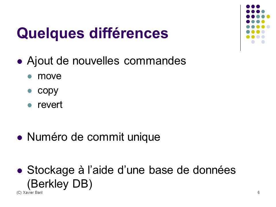 Quelques différences Ajout de nouvelles commandes move copy revert Numéro de commit unique Stockage à l'aide d'une base de données (Berkley DB) (C) Xa