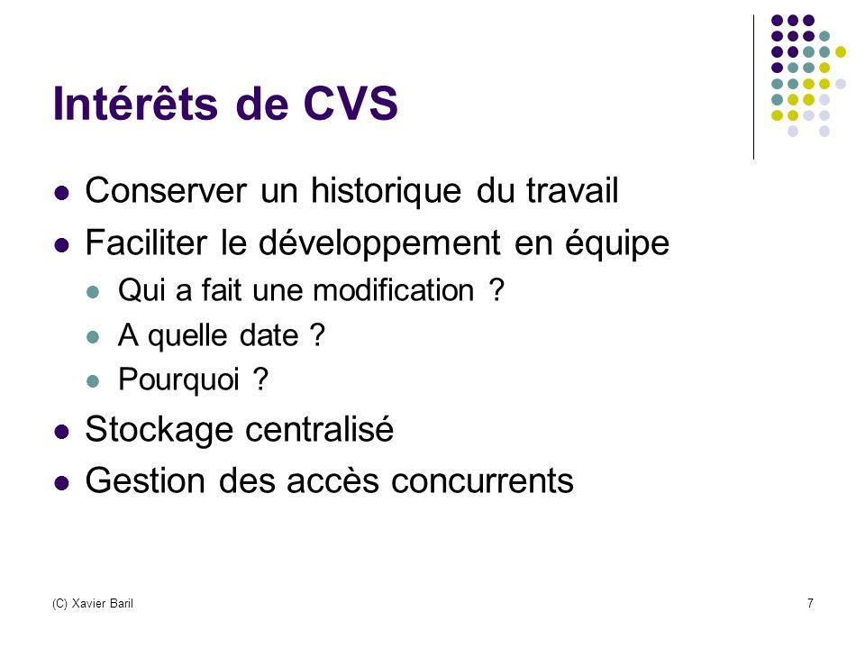 (C) Xavier Baril8 Limites et difficultés Limites : Espace de stockage CVS ne gère pas tout .