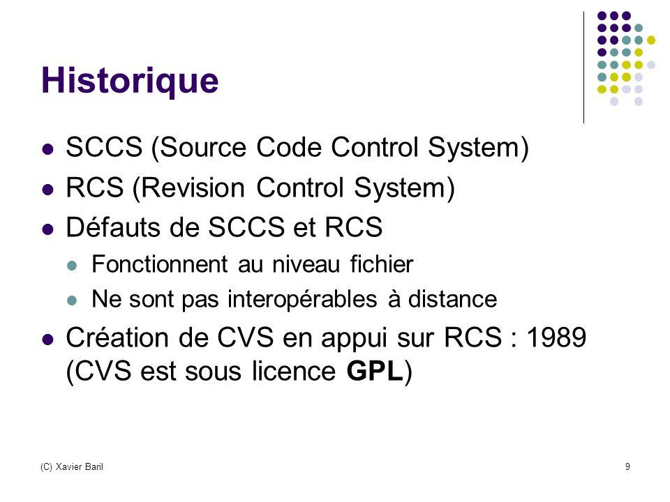 (C) Xavier Baril10 Concepts de base Dépôt (repository) Répertoire partagé par tous Conserve l'historique des modifications Module Ensemble de fichiers sources ou de répertoire constituant un projet Révision Chaque fichier a un numéro de révision unique