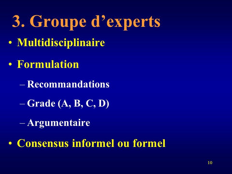 10 3. Groupe d'experts Multidisciplinaire Formulation –Recommandations –Grade (A, B, C, D) –Argumentaire Consensus informel ou formel