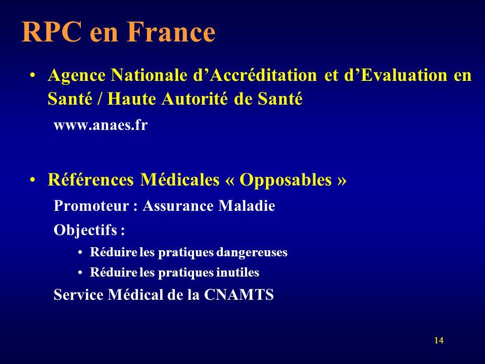 14 RPC en France Agence Nationale d'Accréditation et d'Evaluation en Santé / Haute Autorité de Santé www.anaes.fr Références Médicales « Opposables »