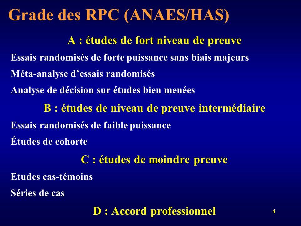 4 Grade des RPC (ANAES/HAS) A : études de fort niveau de preuve Essais randomisés de forte puissance sans biais majeurs Méta-analyse d'essais randomis