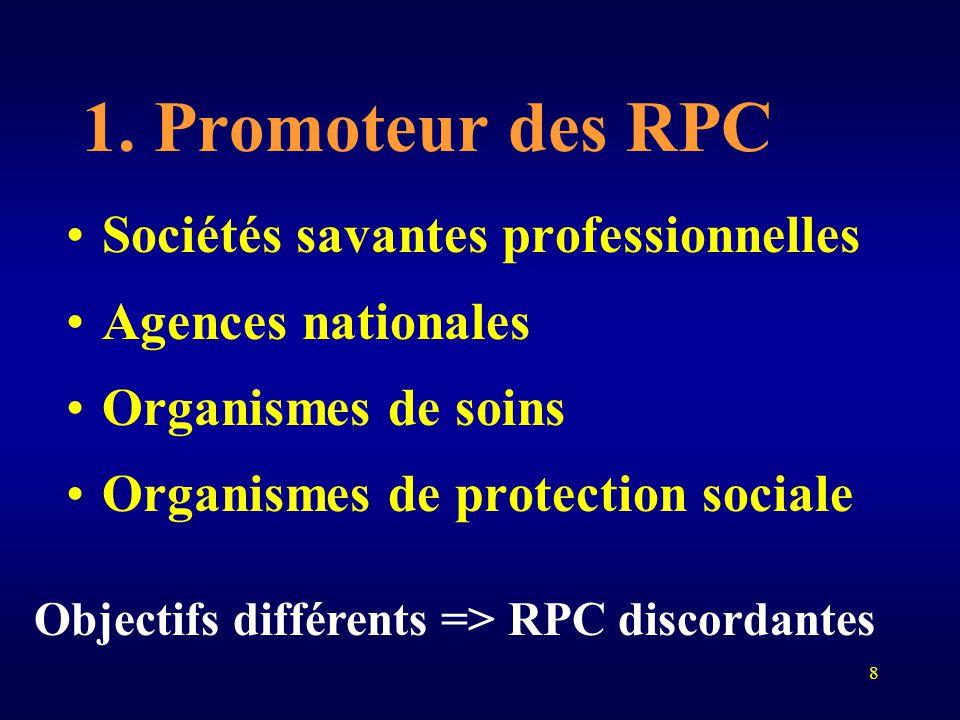 8 1. Promoteur des RPC Sociétés savantes professionnelles Agences nationales Organismes de soins Organismes de protection sociale Objectifs différents
