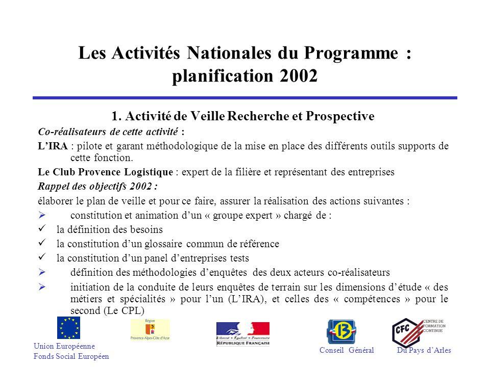 Union Européenne Fonds Social Européen Conseil GénéralDu Pays d'Arles Les Activités Nationales du Programme : planification 2002 1.