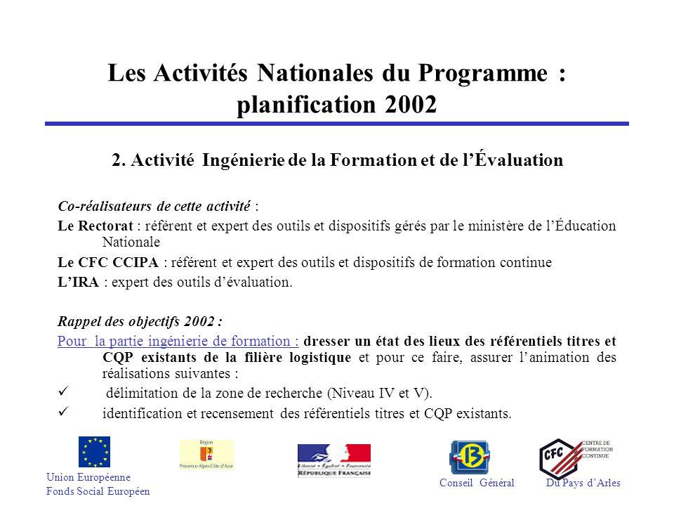 Union Européenne Fonds Social Européen Conseil GénéralDu Pays d'Arles Les Activités Nationales du Programme : planification 2002 2.