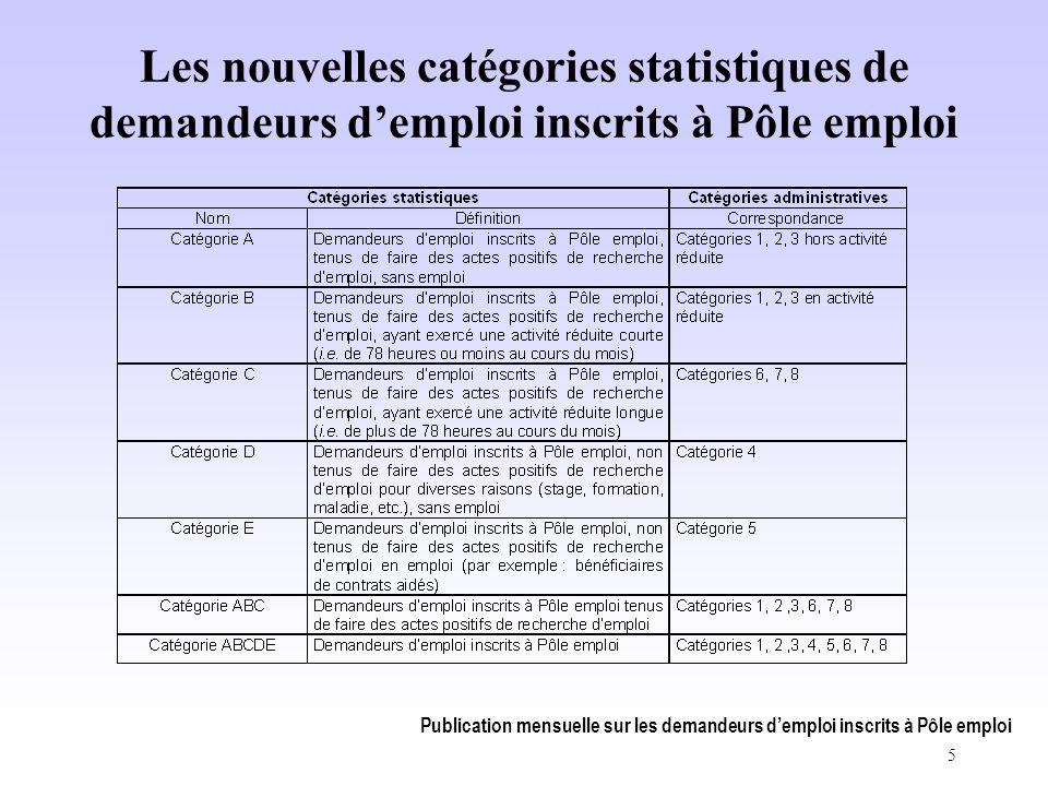 Publication mensuelle sur les demandeurs d'emploi inscrits à Pôle emploi 5 Les nouvelles catégories statistiques de demandeurs d'emploi inscrits à Pôle emploi