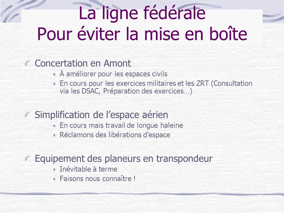 La ligne fédérale Pour éviter la mise en boîte Concertation en Amont À améliorer pour les espaces civils En cours pour les exercices militaires et les