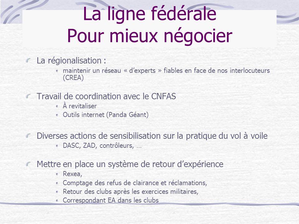La ligne fédérale Pour mieux négocier La régionalisation : maintenir un réseau « d'experts » fiables en face de nos interlocuteurs (CREA) Travail de c