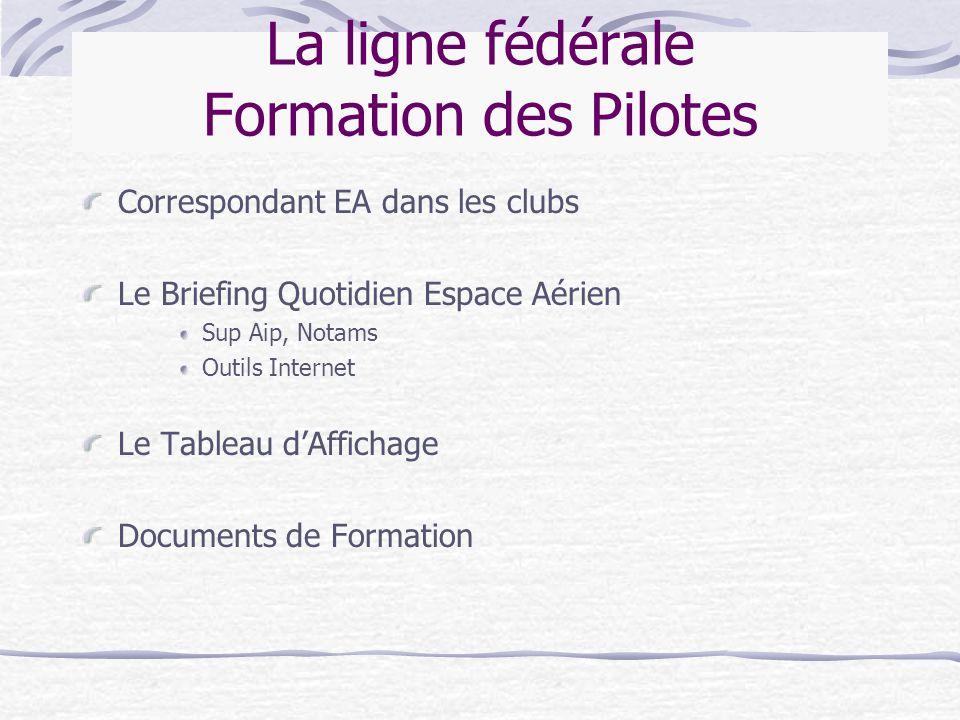 La ligne fédérale Formation des Pilotes Correspondant EA dans les clubs Le Briefing Quotidien Espace Aérien Sup Aip, Notams Outils Internet Le Tableau