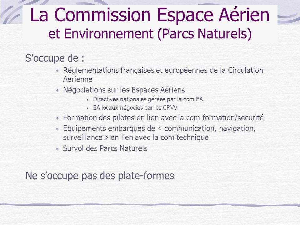 La Commission Espace Aérien et Environnement (Parcs Naturels) S'occupe de : Réglementations françaises et européennes de la Circulation Aérienne Négoc