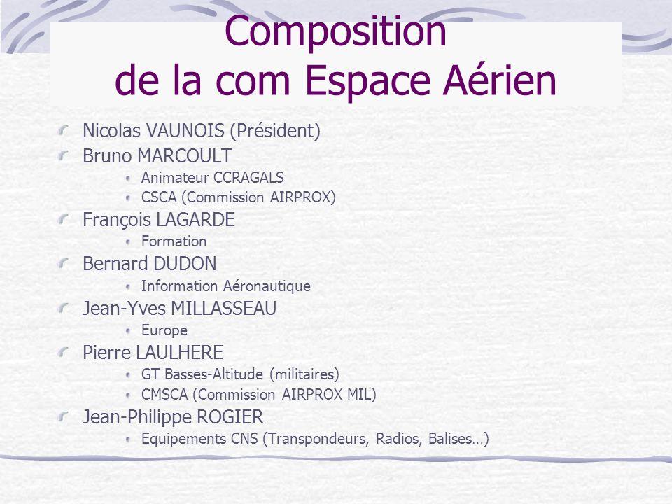 Composition de la com Espace Aérien Nicolas VAUNOIS (Président) Bruno MARCOULT Animateur CCRAGALS CSCA (Commission AIRPROX) François LAGARDE Formation