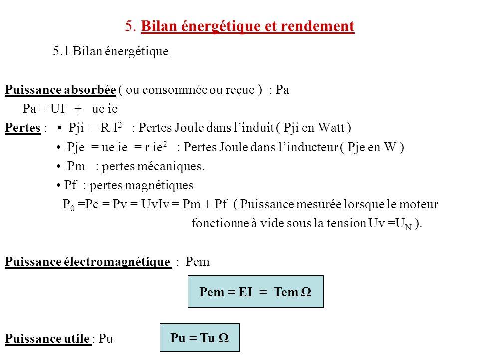 5. Bilan énergétique et rendement 5.1 Bilan énergétique Puissance absorbée ( ou consommée ou reçue ) : Pa Pa = UI + ue ie Pertes : Pji = R I 2 : Perte