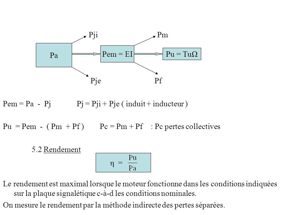 Pji Pm Pje Pf Pem = Pa - Pj Pj = Pji + Pje ( induit + inducteur ) Pu = Pem - ( Pm + Pf ) Pc = Pm + Pf : Pc pertes collectives 5.2 Rendement Le rendeme