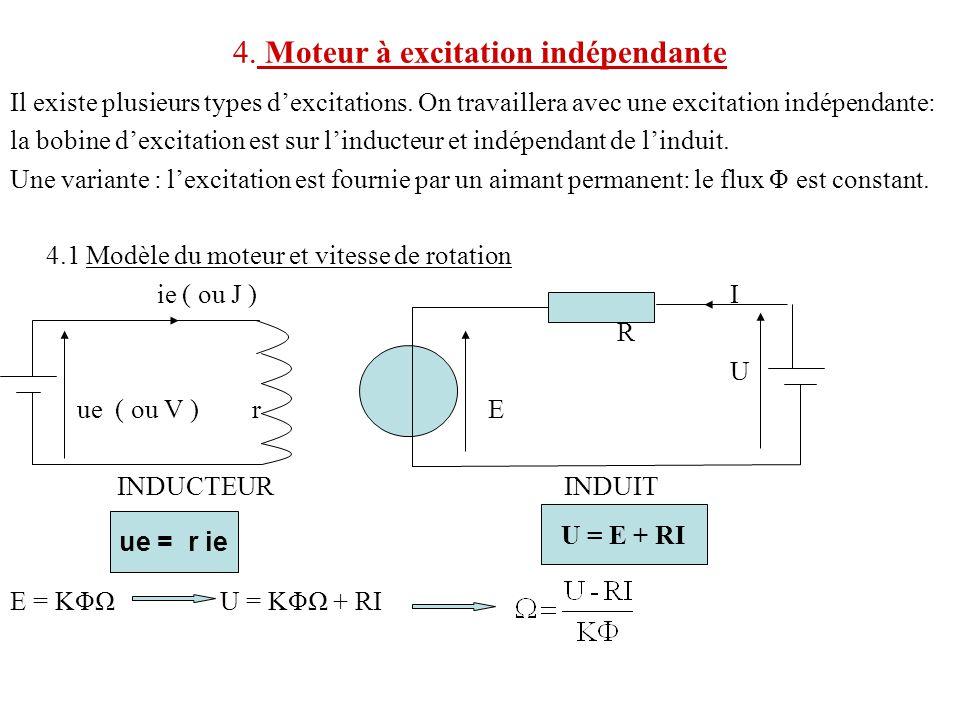 4. Moteur à excitation indépendante Il existe plusieurs types d'excitations. On travaillera avec une excitation indépendante: la bobine d'excitation e