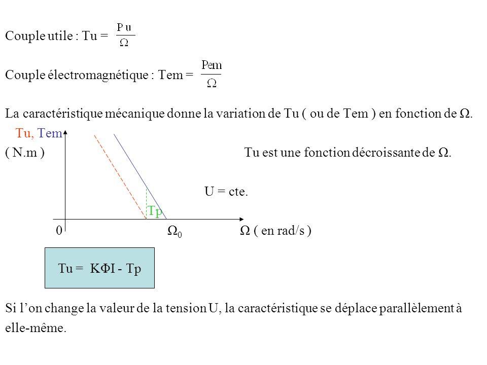 Couple utile : Tu = Couple électromagnétique : Tem = La caractéristique mécanique donne la variation de Tu ( ou de Tem ) en fonction de Ω. Tu, Tem ( N