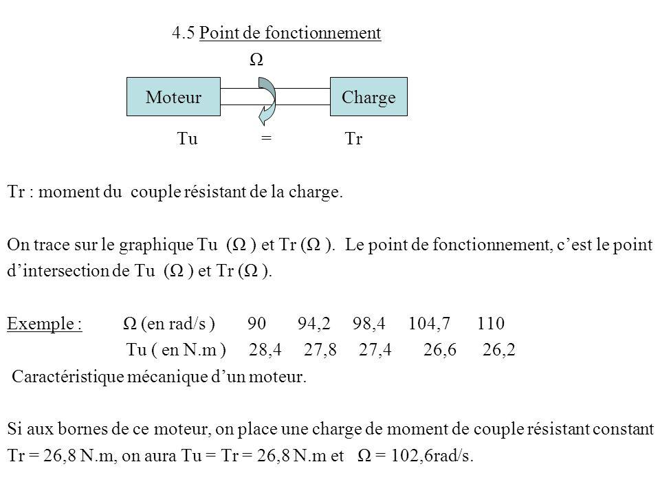 4.5 Point de fonctionnement Ω Tu = Tr Tr : moment du couple résistant de la charge. On trace sur le graphique Tu (Ω ) et Tr (Ω ). Le point de fonction