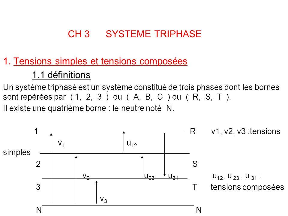 CH 3 SYSTEME TRIPHASE 1. Tensions simples et tensions composées 1.1 définitions Un système triphasé est un système constitué de trois phases dont les