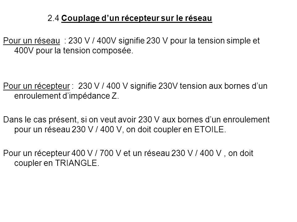 2.4 Couplage d'un récepteur sur le réseau Pour un réseau : 230 V / 400V signifie 230 V pour la tension simple et 400V pour la tension composée. Pour u