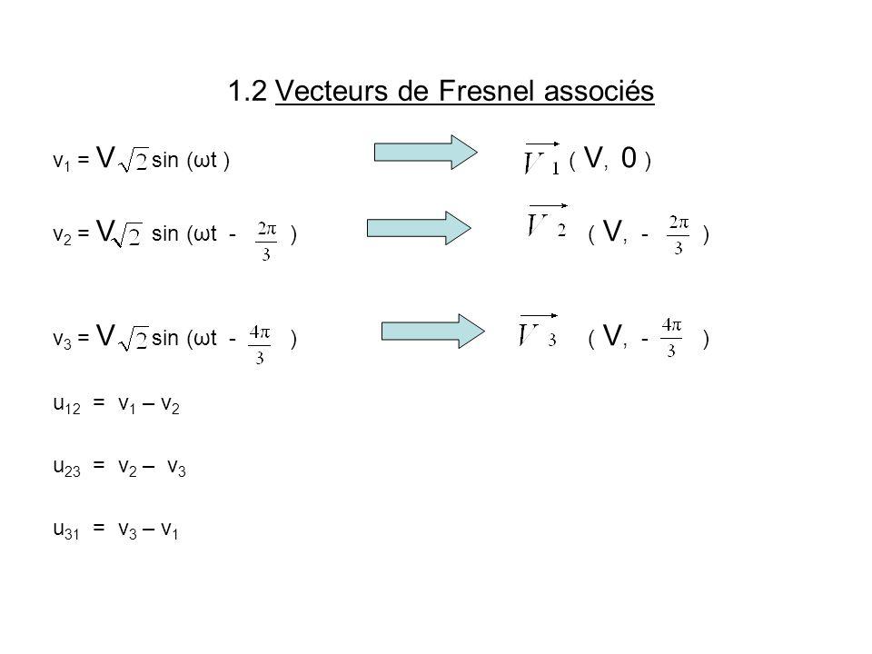 1.2 Vecteurs de Fresnel associés v 1 = V sin (ωt ) ( V, 0 ) v 2 = V sin (ωt - ) ( V, - ) v 3 = V sin (ωt - ) ( V, - ) u 12 = v 1 – v 2 u 23 = v 2 – v