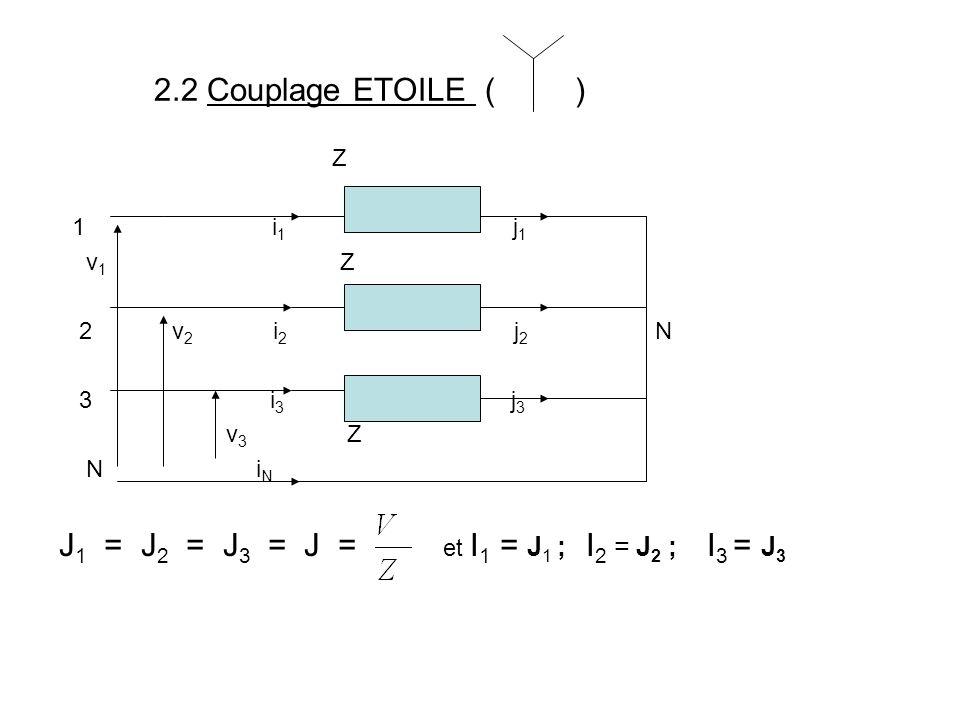 2.2 Couplage ETOILE ( ) Z 1 i 1 j 1 v 1 Z 2 v 2 i 2 j 2 N 3 i 3 j 3 v 3 Z N i N J 1 = J 2 = J 3 = J = et I 1 = J 1 ; I 2 = J 2 ; I 3 = J 3