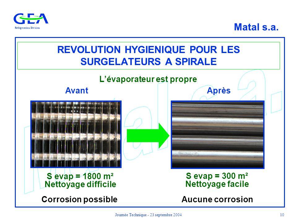 RefrigerationDivision Matal s.a. Journée Technique - 23 septembre 200410 REVOLUTION HYGIENIQUE POUR LES SURGELATEURS A SPIRALE AvantAprès S evap = 180