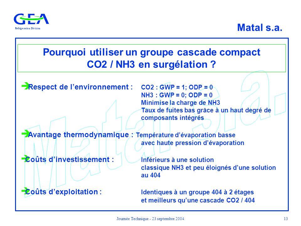 RefrigerationDivision Matal s.a. Journée Technique - 23 septembre 200413 Pourquoi utiliser un groupe cascade compact CO2 / NH3 en surgélation ? è Resp