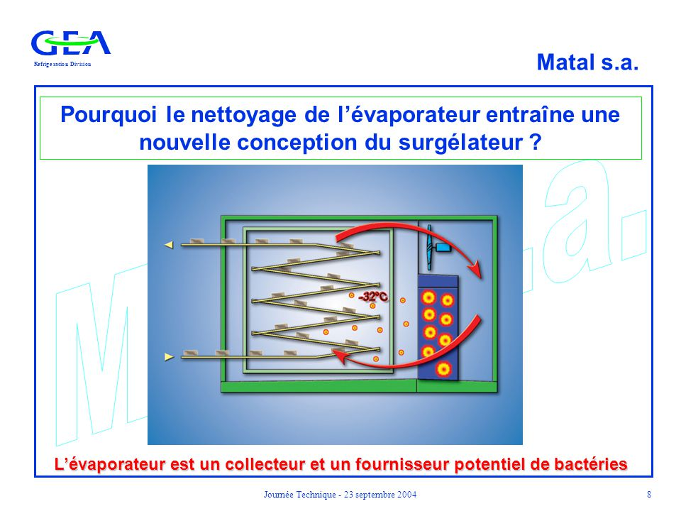 RefrigerationDivision Matal s.a.