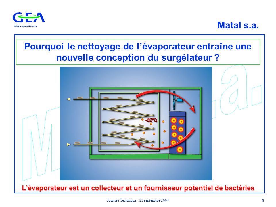 RefrigerationDivision Matal s.a. Journée Technique - 23 septembre 20048 Pourquoi le nettoyage de l'évaporateur entraîne une nouvelle conception du sur