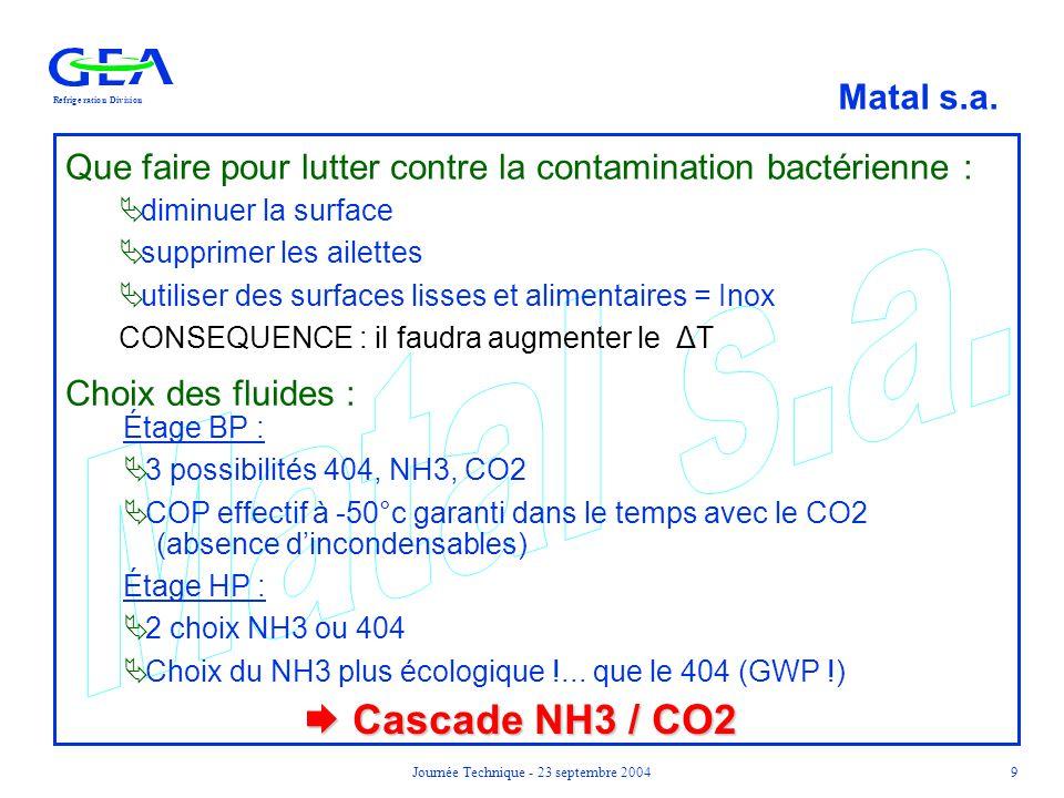 RefrigerationDivision Matal s.a. Journée Technique - 23 septembre 20049 Que faire pour lutter contre la contamination bactérienne :  diminuer la surf