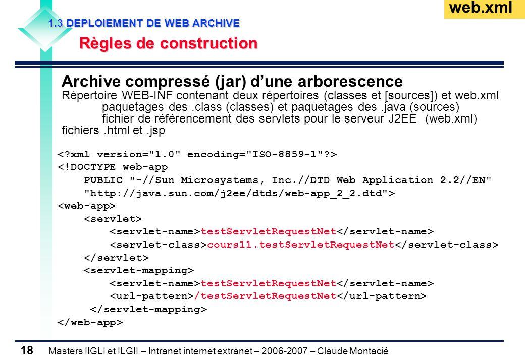 Masters IIGLI et ILGII – Intranet internet extranet – 2006-2007 – Claude Montacié 18 1.3 DEPLOIEMENT DE WEB ARCHIVE 1.3 DEPLOIEMENT DE WEB ARCHIVE Règles de construction Règles de construction <!DOCTYPE web-app PUBLIC -//Sun Microsystems, Inc.//DTD Web Application 2.2//EN http://java.sun.com/j2ee/dtds/web-app_2_2.dtd > testServletRequestNet cours11.testServletRequestNet testServletRequestNet /testServletRequestNet web.xml Archive compressé (jar) d'une arborescence Répertoire WEB-INF contenant deux répertoires (classes et [sources]) et web.xml paquetages des.class (classes) et paquetages des.java (sources) fichier de référencement des servlets pour le serveur J2EE(web.xml) fichiers.html et.jsp