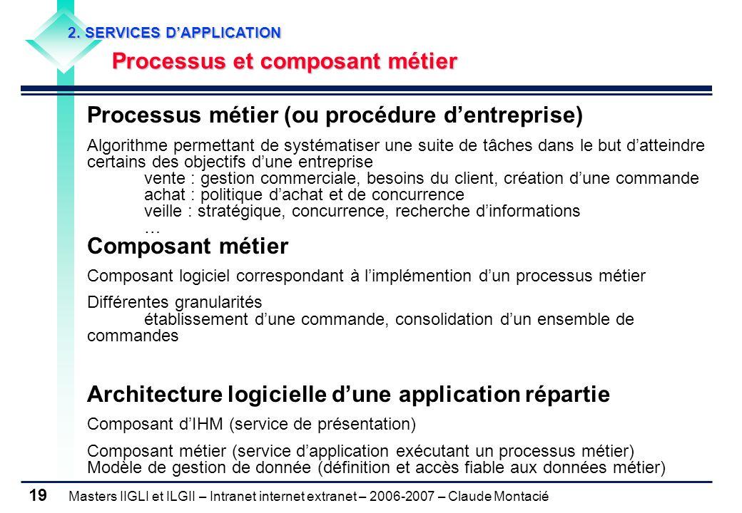 Masters IIGLI et ILGII – Intranet internet extranet – 2006-2007 – Claude Montacié 19 2.