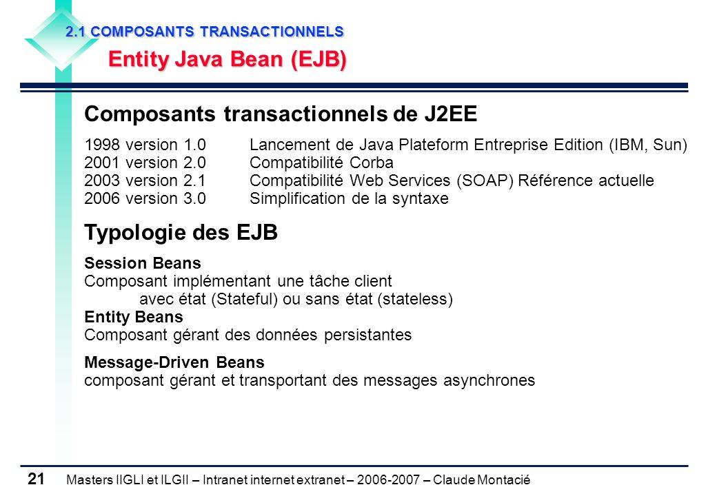 Masters IIGLI et ILGII – Intranet internet extranet – 2006-2007 – Claude Montacié 21 2.1 COMPOSANTS TRANSACTIONNELS 2.1 COMPOSANTS TRANSACTIONNELS Entity Java Bean (EJB) Entity Java Bean (EJB) Composants transactionnels de J2EE 1998 version 1.0Lancement de Java Plateform Entreprise Edition (IBM, Sun) 2001 version 2.0Compatibilité Corba 2003 version 2.1Compatibilité Web Services (SOAP) Référence actuelle 2006 version 3.0 Simplification de la syntaxe Typologie des EJB Session Beans Composant implémentant une tâche client avec état (Stateful) ou sans état (stateless) Entity Beans Composant gérant des données persistantes Message-Driven Beans composant gérant et transportant des messages asynchrones