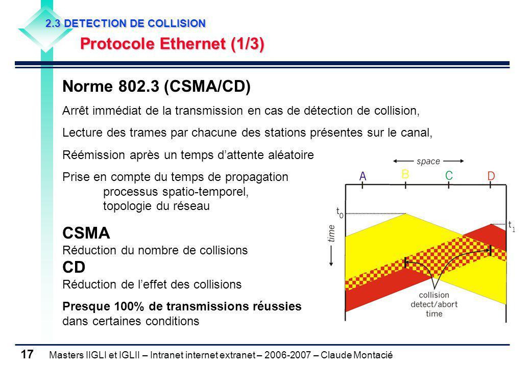 Masters IIGLI et IGLII – Intranet internet extranet – 2006-2007 – Claude Montacié 17 2.3 DETECTION DE COLLISION Protocole Ethernet (1/3) Protocole Eth