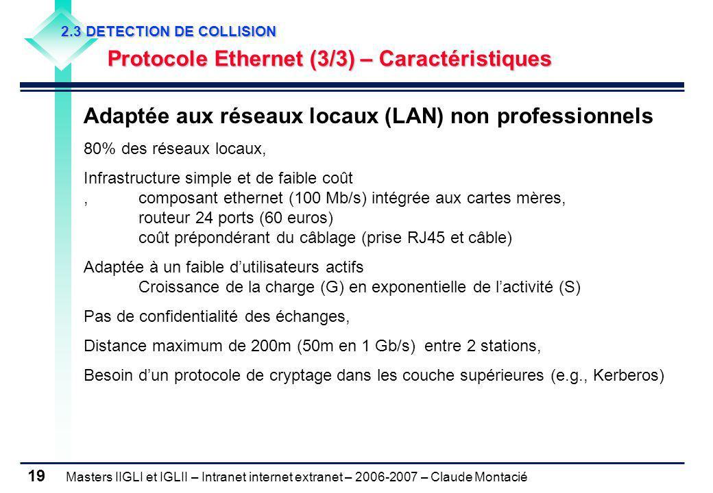 Masters IIGLI et IGLII – Intranet internet extranet – 2006-2007 – Claude Montacié 19 2.3 DETECTION DE COLLISION Protocole Ethernet (3/3) – Caractérist