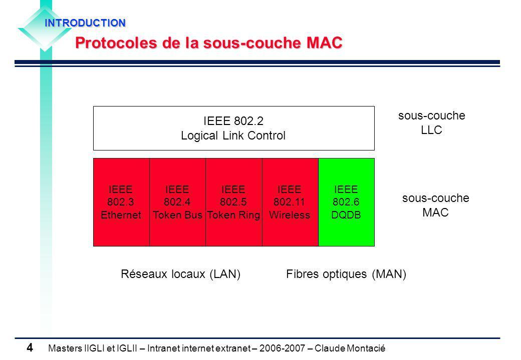 Masters IIGLI et IGLII – Intranet internet extranet – 2006-2007 – Claude Montacié 15 2.1 ALOHA Discrétisation et synchronisation (2/2) Discrétisation et synchronisation (2/2) Doublement de la capacité de transmission Taux d'utilisation au maximum d'efficacité (G = 1) 37% de transmissions réussies 26% de collisions 37% sans transmission G S