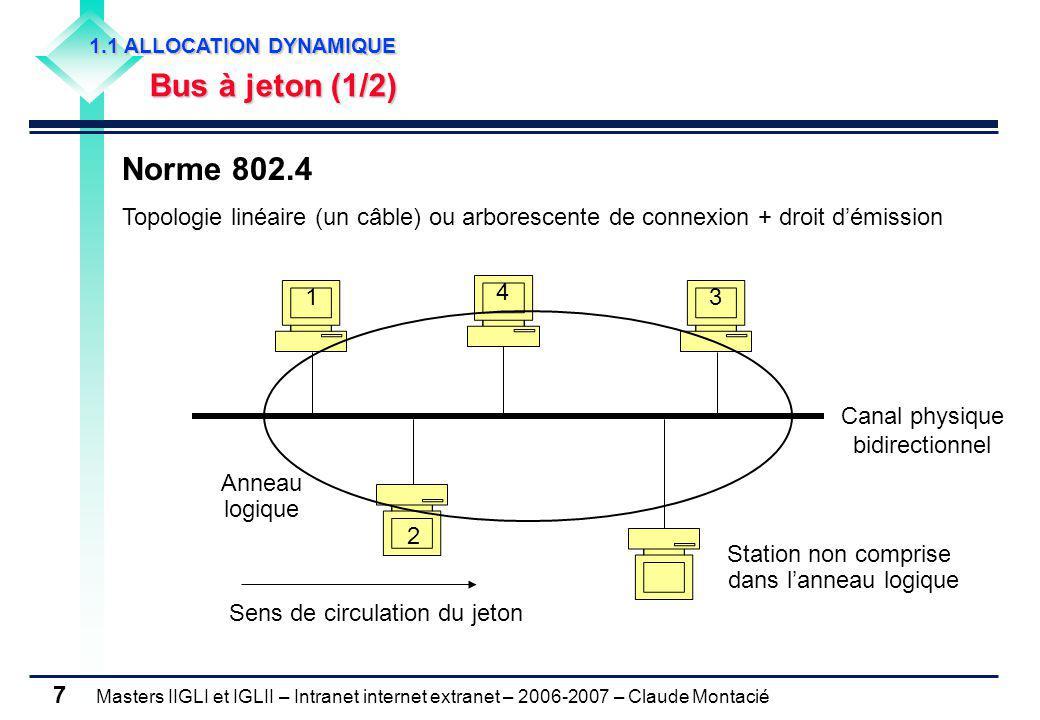 Masters IIGLI et IGLII – Intranet internet extranet – 2006-2007 – Claude Montacié 8 1.1 ALLOCATION DYNAMIQUE Bus à jeton (2/2) Création d'un anneau logique Affectation à chaque station d'une station amont et d'une station aval Affectation du jeton à la station de plus grande adresse MAC Emission uniquement par le possesseur du jeton Pas d'interférences entre stations Trame de données adressée à une station quelconque, Jeton adressée à la station aval par l'intermédiaire d'une trame spécifique Temps de transmission limitée + mécanisme de priorité Protocole efficace mais très complexe Ajout ou retrait d'une station, Perte du jeton (envoi à une station sortant de l'anneau) ou dédoublement du jeton