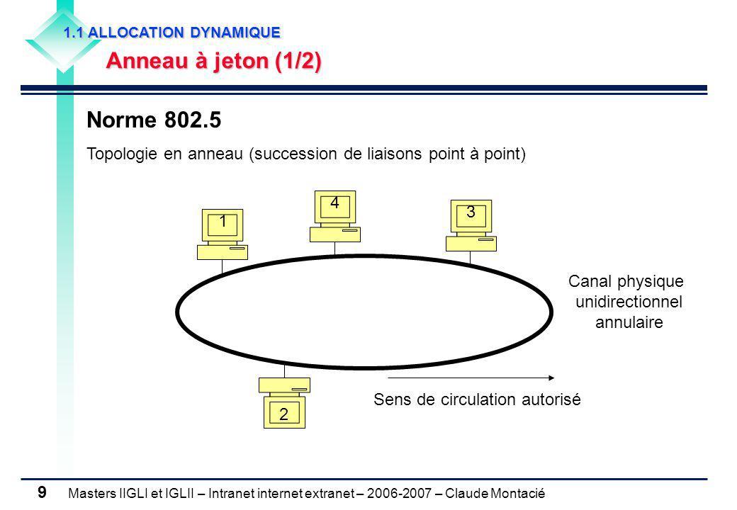 Masters IIGLI et IGLII – Intranet internet extranet – 2006-2007 – Claude Montacié 10 1.1 ALLOCATION DYNAMIQUE Anneau à jeton (2/2) Aucune station active Circulation en permanence d'un jeton (trame spécifique) Transmission d'un trame par une station Attente du passage du jeton, Remplacement du jeton par la trame à émettre, Génération et envoi d'un nouveau jeton dans l'anneau Protocole très efficace et plus simple (bus à jeton) Temps d'attente dépendant de la taille de l'anneau Coût d'installation important réseau d'entreprises infrastructure de type MAN