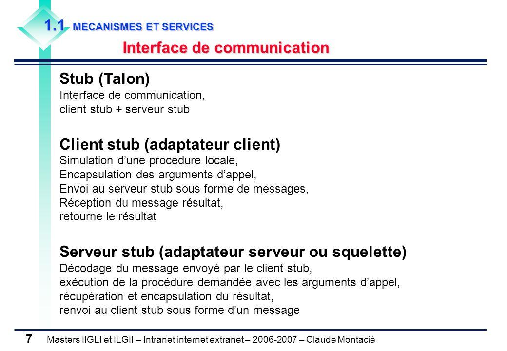 Masters IIGLI et ILGII – Intranet internet extranet – 2006-2007 – Claude Montacié 7 1.1 MECANISMES ET SERVICES Interface de communication Stub (Talon)