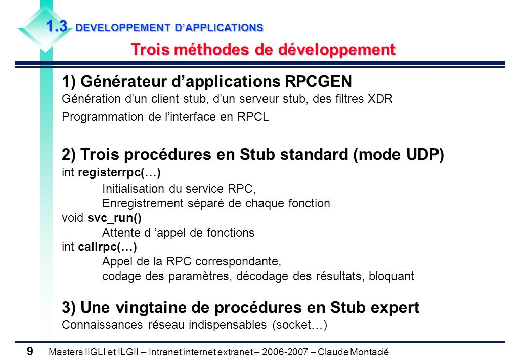 Masters IIGLI et ILGII – Intranet internet extranet – 2006-2007 – Claude Montacié 10 2.