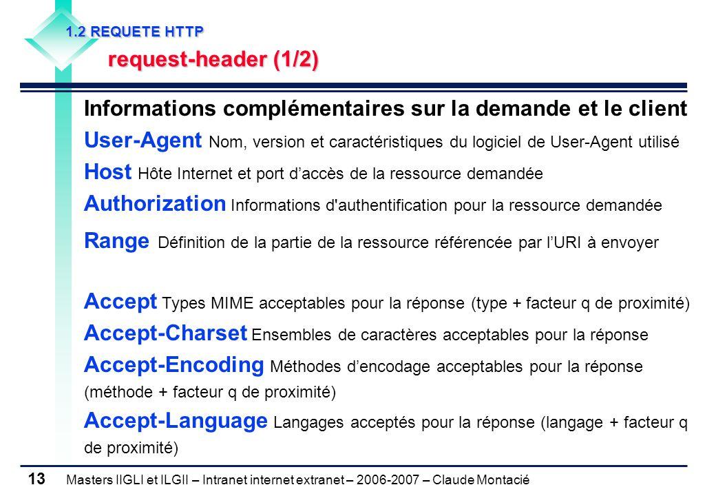 Masters IIGLI et ILGII – Intranet internet extranet – 2006-2007 – Claude Montacié 13 Informations complémentaires sur la demande et le client User-Age