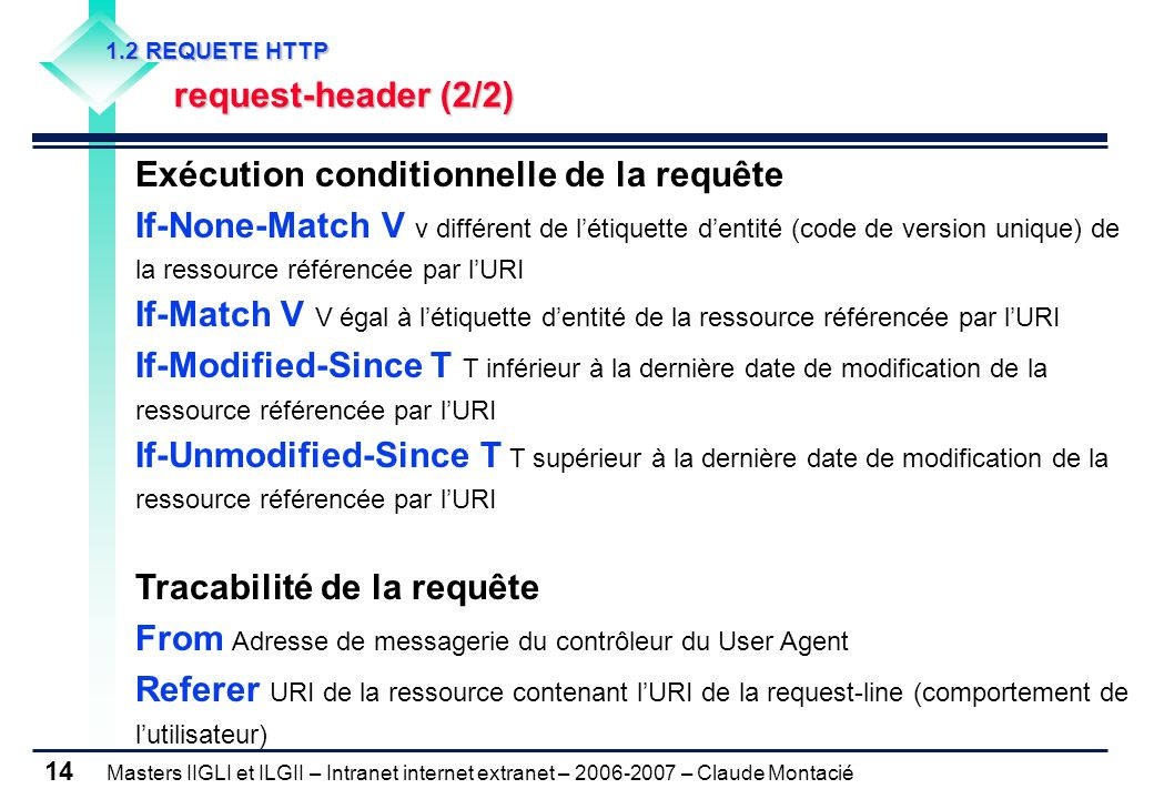 Masters IIGLI et ILGII – Intranet internet extranet – 2006-2007 – Claude Montacié 14 Exécution conditionnelle de la requête If-None-Match V v différent de l'étiquette d'entité (code de version unique) de la ressource référencée par l'URI If-Match V V égal à l'étiquette d'entité de la ressource référencée par l'URI If-Modified-Since T T inférieur à la dernière date de modification de la ressource référencée par l'URI If-Unmodified-Since T T supérieur à la dernière date de modification de la ressource référencée par l'URI Tracabilité de la requête From Adresse de messagerie du contrôleur du User Agent Referer URI de la ressource contenant l'URI de la request-line (comportement de l'utilisateur) 1.2 REQUETE HTTP 1.2 REQUETE HTTP request-header (2/2) request-header (2/2)