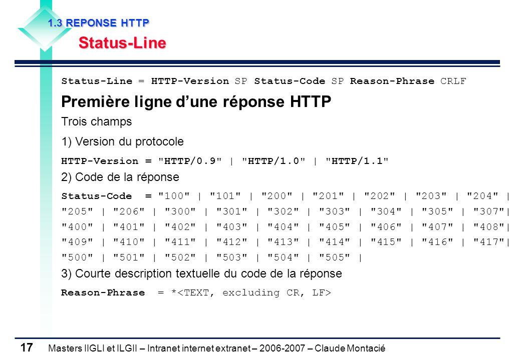 Masters IIGLI et ILGII – Intranet internet extranet – 2006-2007 – Claude Montacié 17 Status-Line = HTTP-Version SP Status-Code SP Reason-Phrase CRLF Première ligne d'une réponse HTTP Trois champs 1) Version du protocole HTTP-Version = HTTP/0.9 | HTTP/1.0 | HTTP/1.1 2) Code de la réponse Status-Code = 100 | 101 | 200 | 201 | 202 | 203 | 204 | 205 | 206 | 300 | 301 | 302 | 303 | 304 | 305 | 307 | 400 | 401 | 402 | 403 | 404 | 405 | 406 | 407 | 408 | 409 | 410 | 411 | 412 | 413 | 414 | 415 | 416 | 417 | 500 | 501 | 502 | 503 | 504 | 505 | 3) Courte description textuelle du code de la réponse Reason-Phrase = * 1.3 REPONSE HTTP 1.3 REPONSE HTTP Status-Line Status-Line