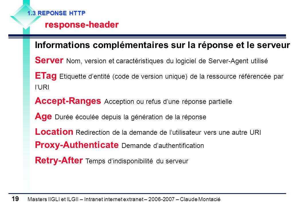 Masters IIGLI et ILGII – Intranet internet extranet – 2006-2007 – Claude Montacié 19 Informations complémentaires sur la réponse et le serveur Server