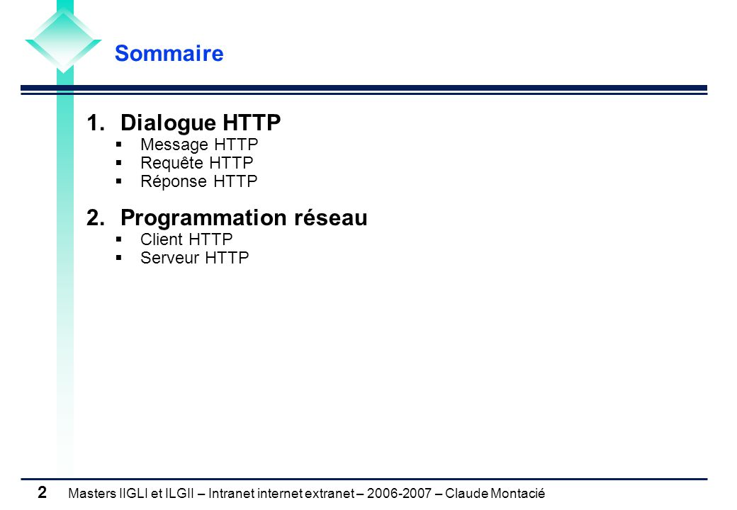 Masters IIGLI et ILGII – Intranet internet extranet – 2006-2007 – Claude Montacié 2 1.Dialogue HTTP  Message HTTP  Requête HTTP  Réponse HTTP 2.Programmation réseau  Client HTTP  Serveur HTTP Sommaire