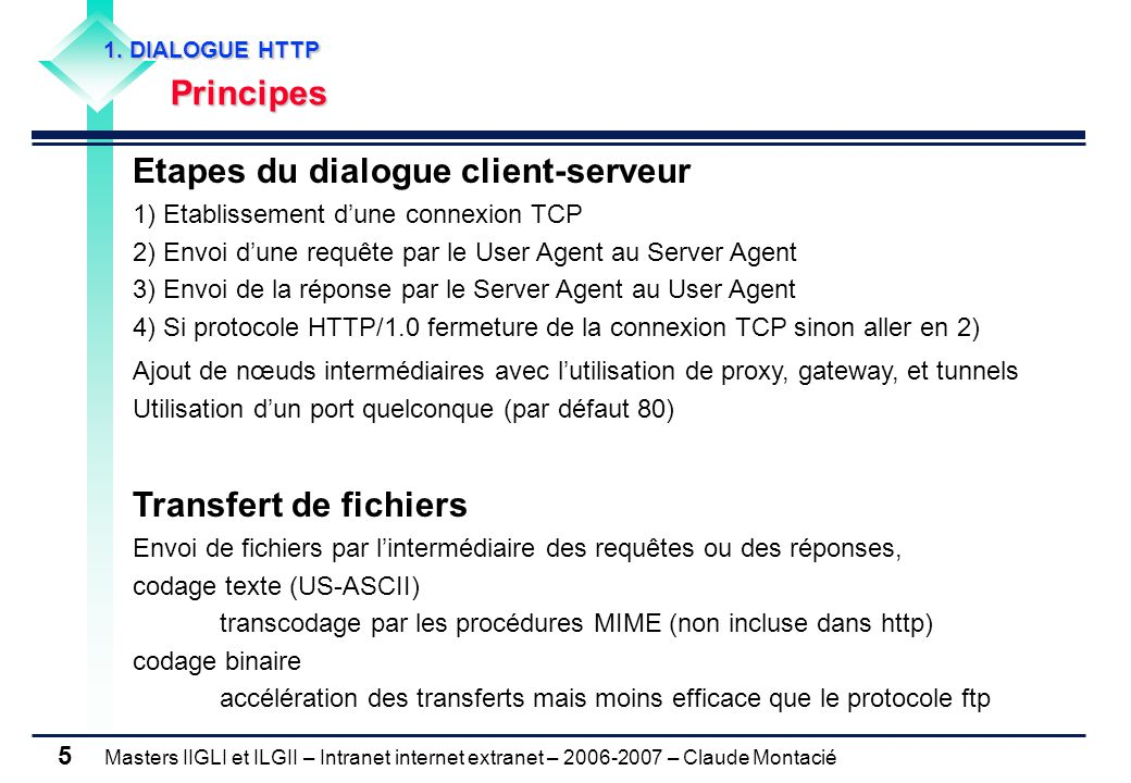 Masters IIGLI et ILGII – Intranet internet extranet – 2006-2007 – Claude Montacié 16 1.3 REPONSE HTTP 1.3 REPONSE HTTP Exemple de réponse Exemple de réponse HTTP/1.1 200 OK Date: Wed, 02 May 2007 21:32:13 GMT Server: Apache/1.3.29 (Unix) PHP/4.4.1 Content-Length: 0 Allow: GET, HEAD, POST, PUT, DELETE, CONNECT, OPTIONS, PATCH, PROPFIND, PROPPATCH, MKCOL, COPY, MOVE, LOCK, UNLOCK, TRACE Keep-Alive: timeout=15, max=100 Connection: Keep-Alive